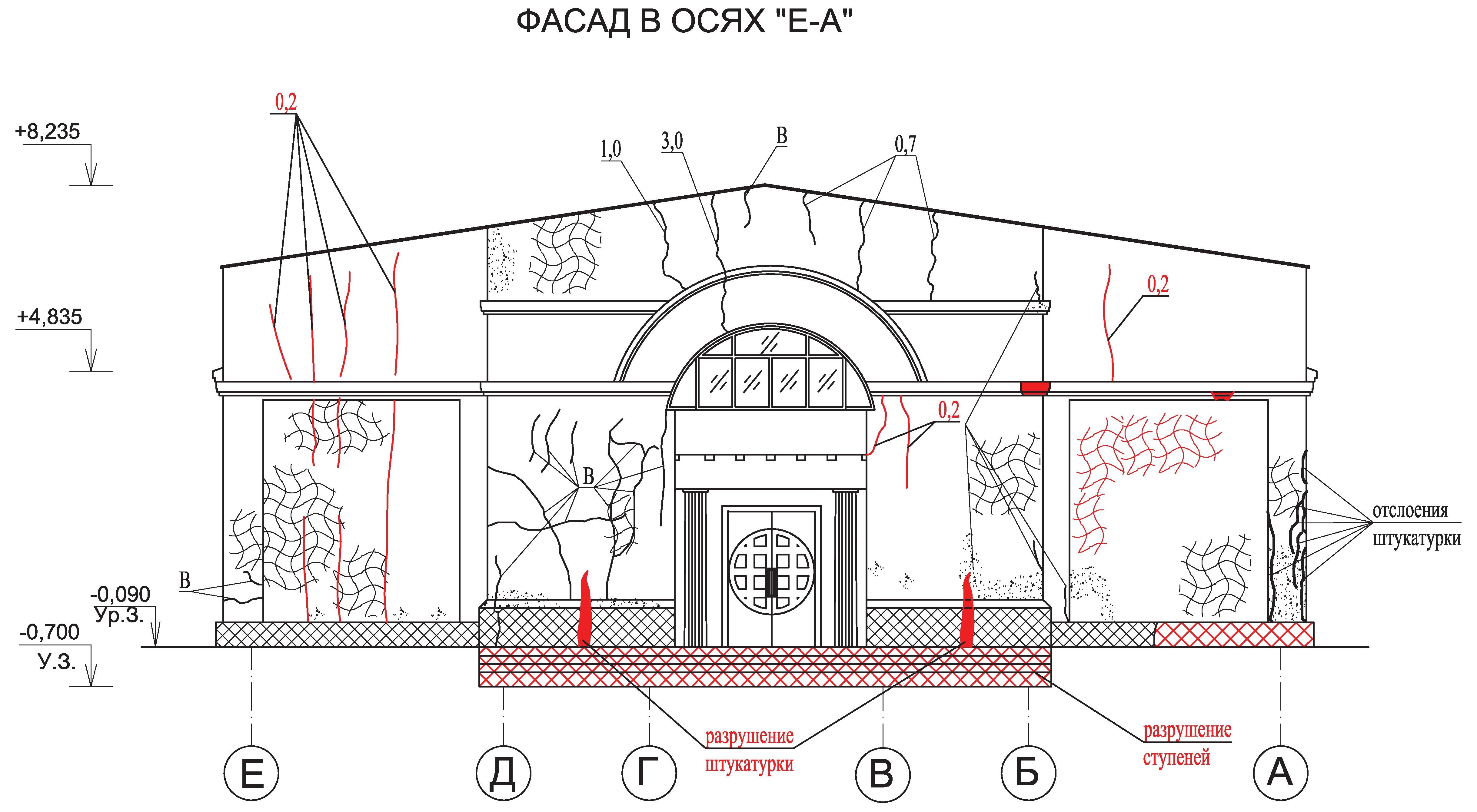 Технический журнал по эксплуатации производственного здания